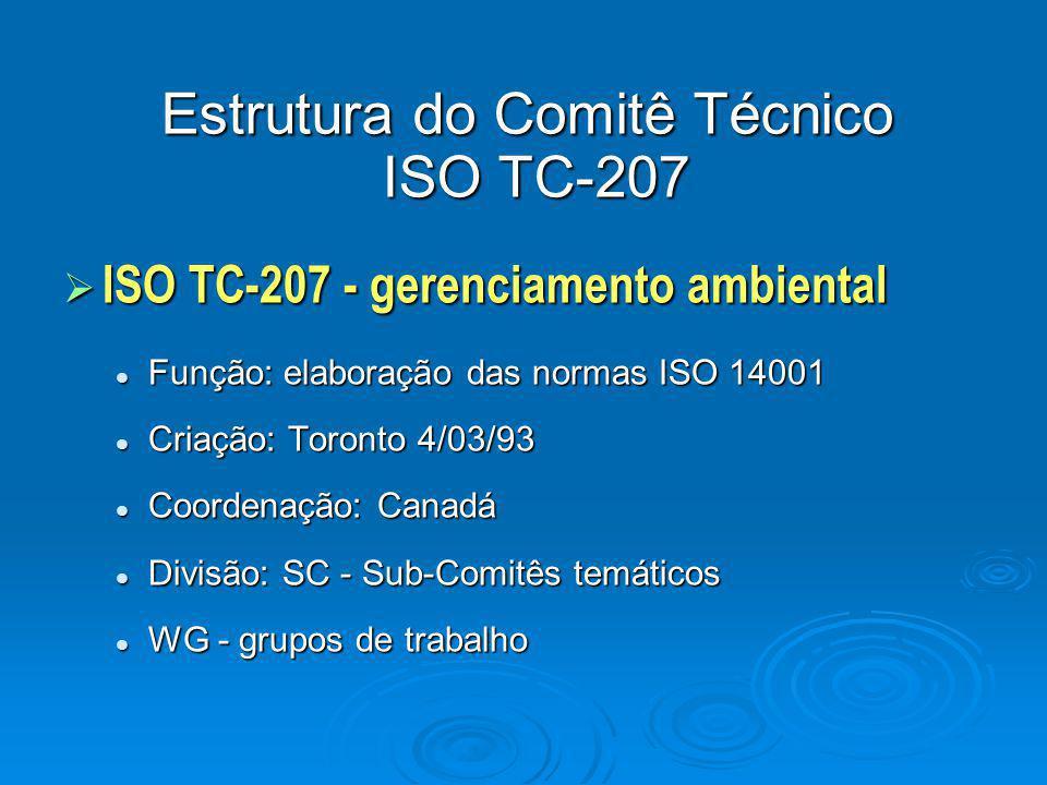  ISO TC-207 - gerenciamento ambiental Função: elaboração das normas ISO 14001 Função: elaboração das normas ISO 14001 Criação: Toronto 4/03/93 Criaçã