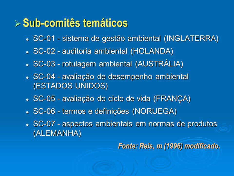  Sub-comitês temáticos SC-01 - sistema de gestão ambiental (INGLATERRA) SC-01 - sistema de gestão ambiental (INGLATERRA) SC-02 - auditoria ambiental