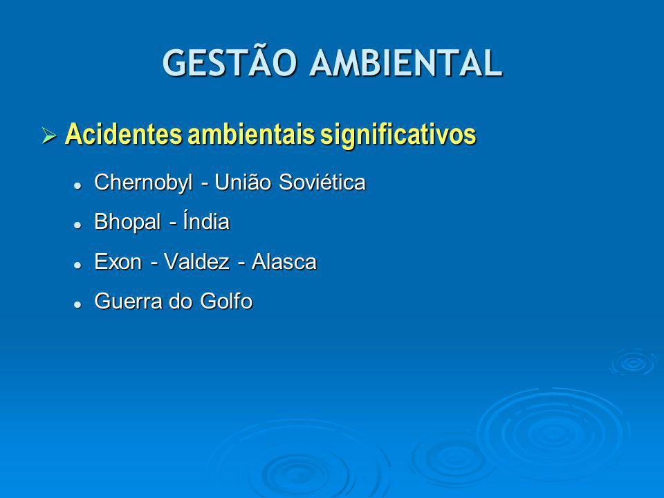 Sistema de Gestão Ambiental (SGA)  Aspecto da estrutura gerencial global da empresa que se ocupa do impacto imediato e a longo prazo ao meio ambiente dos seus produtos, serviços e processos