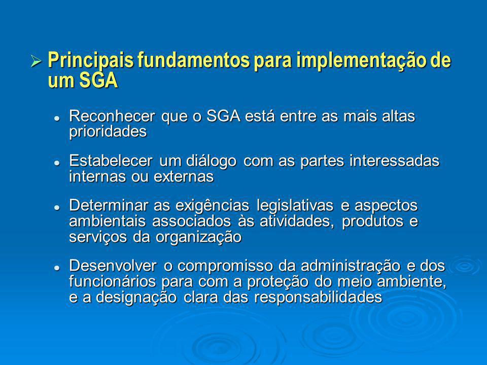  Principais fundamentos para implementação de um SGA Reconhecer que o SGA está entre as mais altas prioridades Reconhecer que o SGA está entre as mai