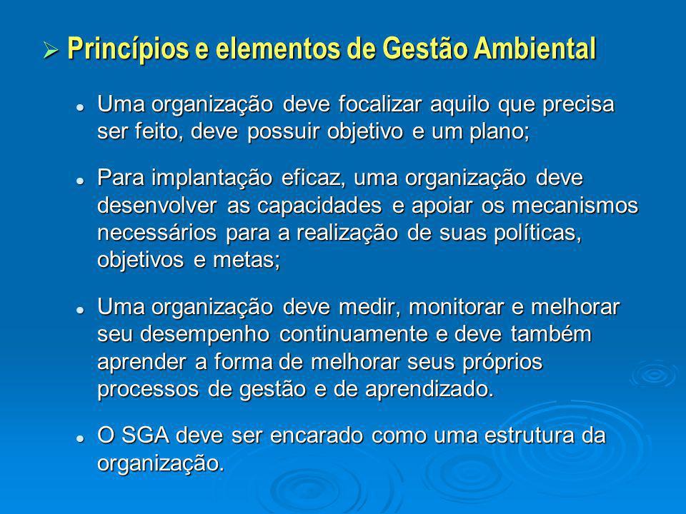  Princípios e elementos de Gestão Ambiental Uma organização deve focalizar aquilo que precisa ser feito, deve possuir objetivo e um plano; Uma organi