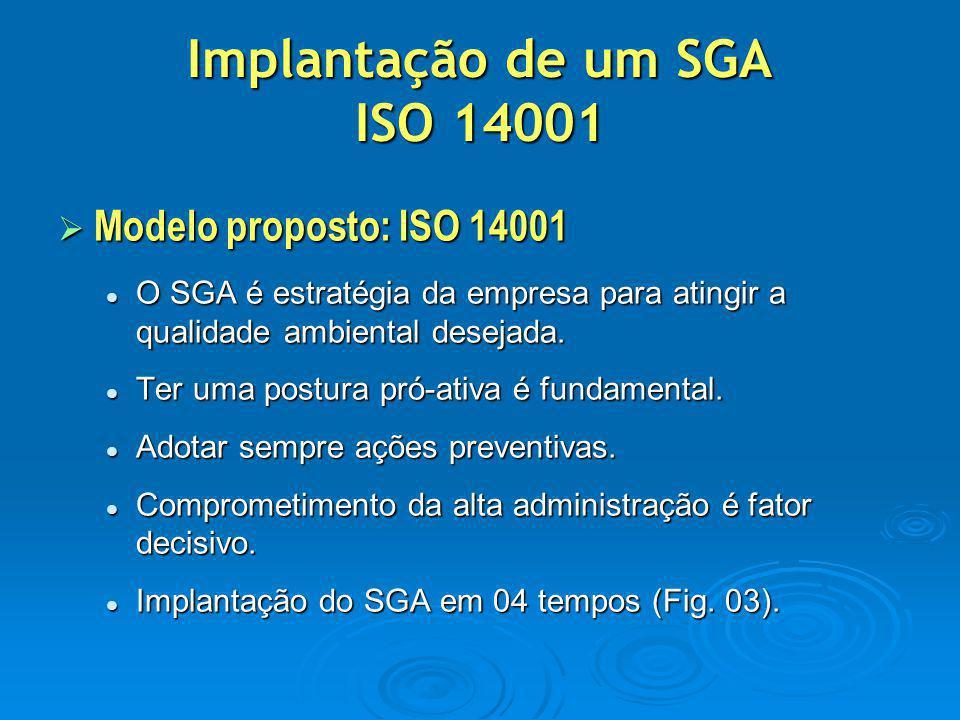 Implantação de um SGA ISO 14001  Modelo proposto: ISO 14001 O SGA é estratégia da empresa para atingir a qualidade ambiental desejada. O SGA é estrat