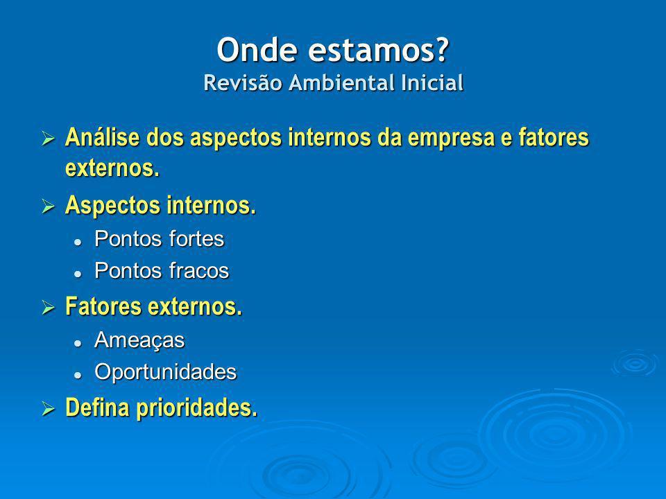 Onde estamos? Revisão Ambiental Inicial  Análise dos aspectos internos da empresa e fatores externos.  Aspectos internos. Pontos fortes Pontos forte