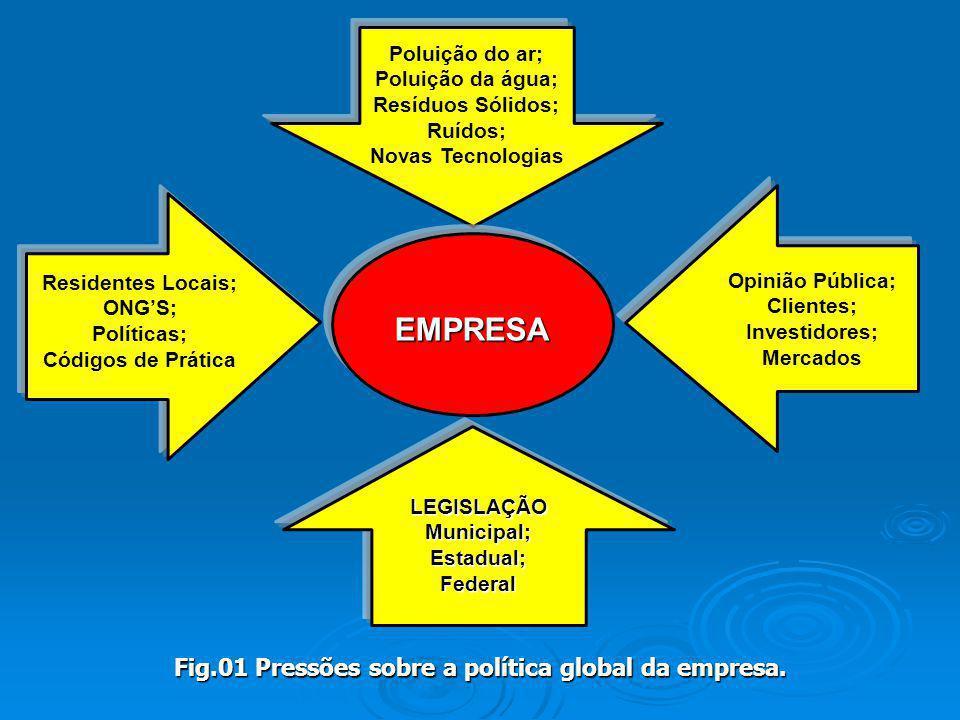 Escolha da Entidade Certificadora (EC) É função da estratégia da empresa:  Empresas exportadoras certificam com EC reconhecidas nos países que elas exportam.