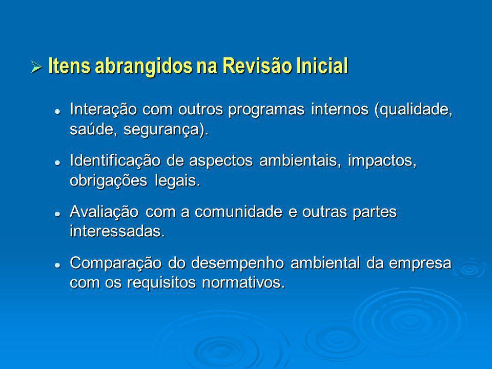  Itens abrangidos na Revisão Inicial Interação com outros programas internos (qualidade, saúde, segurança). Interação com outros programas internos (