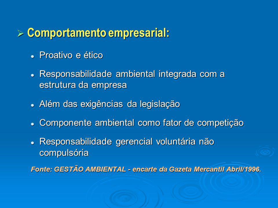  Comportamento empresarial: Proativo e ético Proativo e ético Responsabilidade ambiental integrada com a estrutura da empresa Responsabilidade ambien
