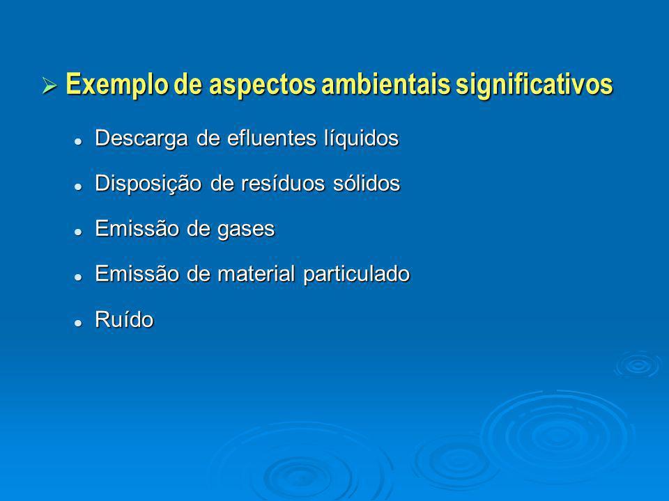  Exemplo de aspectos ambientais significativos Descarga de efluentes líquidos Descarga de efluentes líquidos Disposição de resíduos sólidos Disposiçã