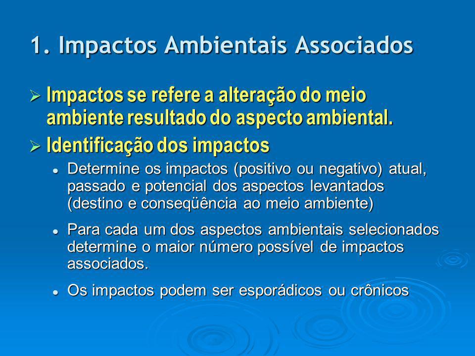 1. Impactos Ambientais Associados  Impactos se refere a alteração do meio ambiente resultado do aspecto ambiental.  Identificação dos impactos Deter