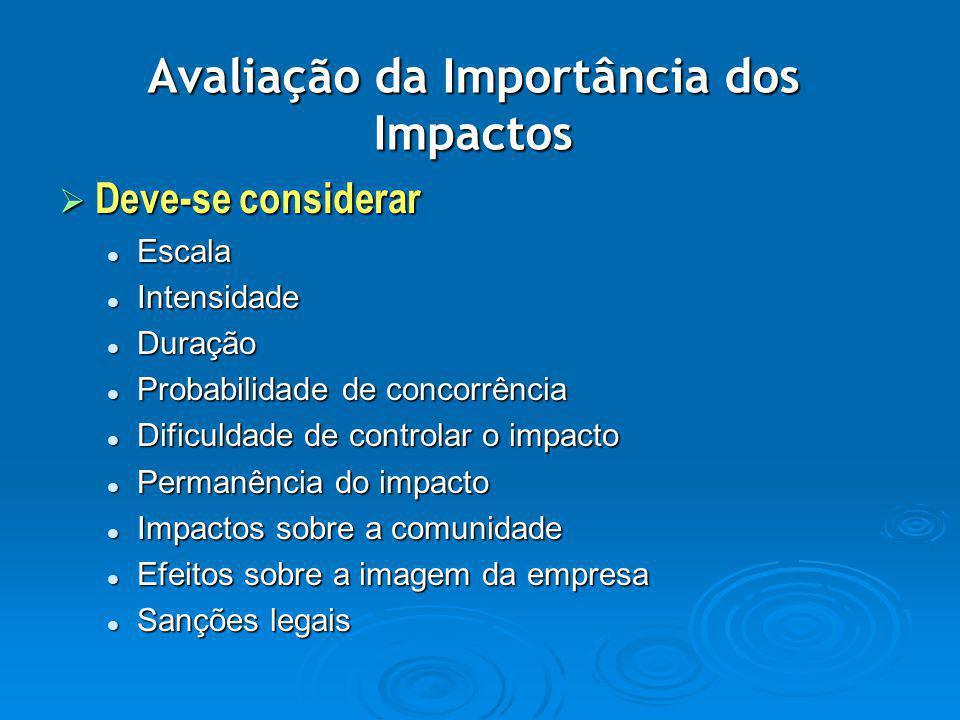 Avaliação da Importância dos Impactos  Deve-se considerar Escala Escala Intensidade Intensidade Duração Duração Probabilidade de concorrência Probabi