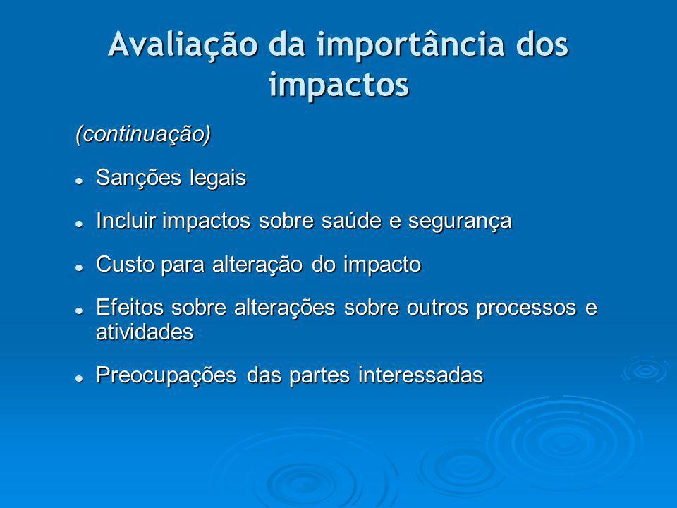 Avaliação da importância dos impactos (continuação) Sanções legais Sanções legais Incluir impactos sobre saúde e segurança Incluir impactos sobre saúd