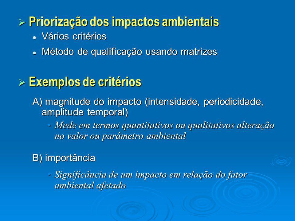  Priorização dos impactos ambientais Vários critérios Vários critérios Método de qualificação usando matrizes Método de qualificação usando matrizes