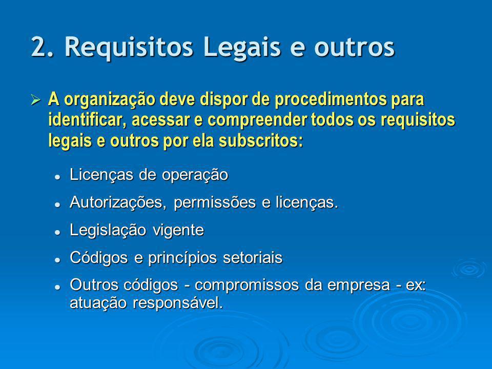 2. Requisitos Legais e outros  A organização deve dispor de procedimentos para identificar, acessar e compreender todos os requisitos legais e outros