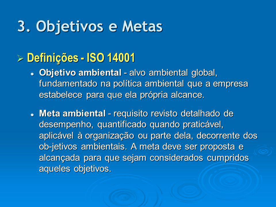 3. Objetivos e Metas  Definições - ISO 14001 Objetivo ambiental - alvo ambiental global, fundamentado na política ambiental que a empresa estabelece