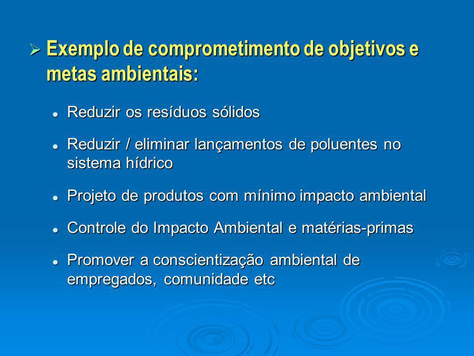  Exemplo de comprometimento de objetivos e metas ambientais: Reduzir os resíduos sólidos Reduzir os resíduos sólidos Reduzir / eliminar lançamentos d