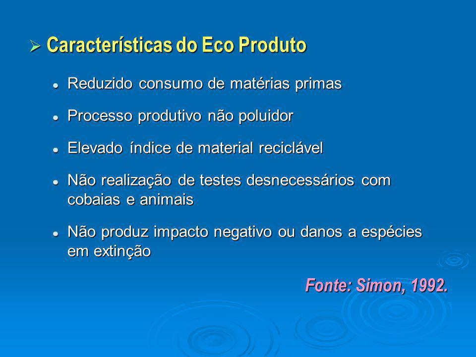  Características do Eco Produto Reduzido consumo de matérias primas Reduzido consumo de matérias primas Processo produtivo não poluidor Processo prod