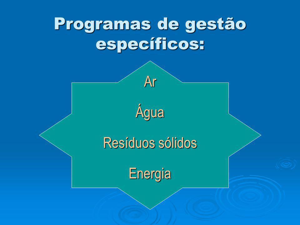 Programas de gestão específicos: ArÁgua Resíduos sólidos Energia