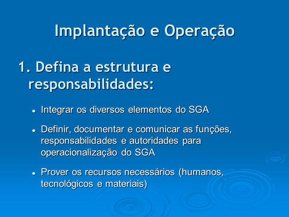 Implantação e Operação 1. Defina a estrutura e responsabilidades: Integrar os diversos elementos do SGA Integrar os diversos elementos do SGA Definir,