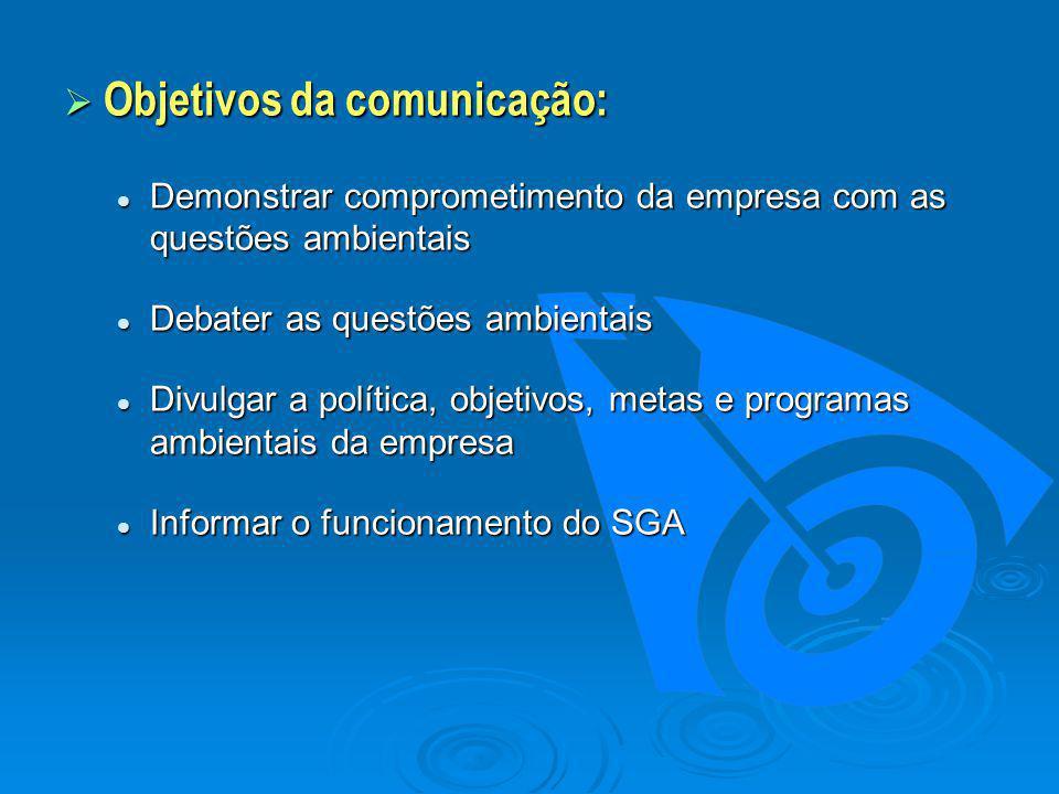  Objetivos da comunicação: Demonstrar comprometimento da empresa com as questões ambientais Demonstrar comprometimento da empresa com as questões amb