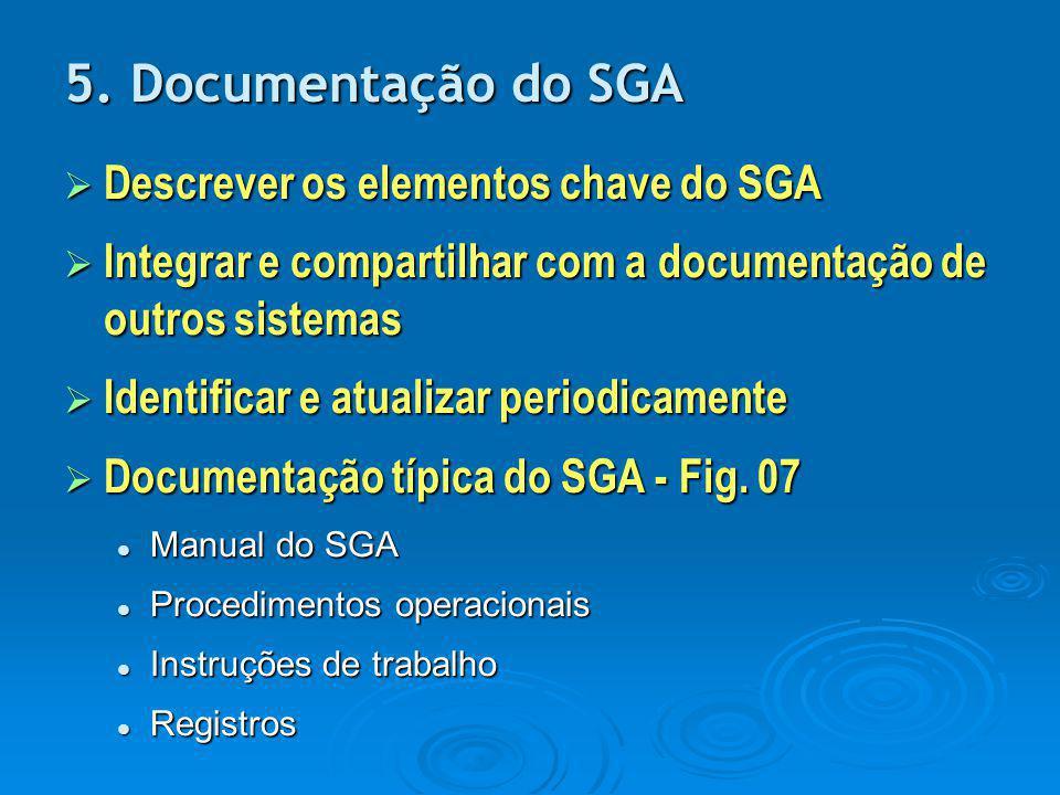 5. Documentação do SGA  Descrever os elementos chave do SGA  Integrar e compartilhar com a documentação de outros sistemas  Identificar e atualizar
