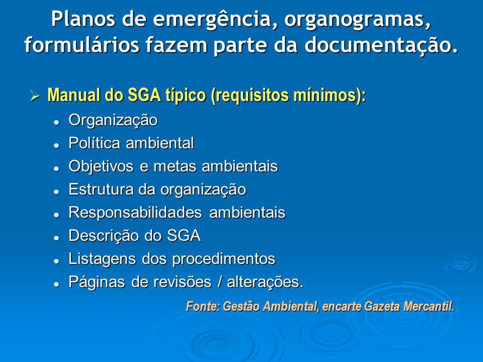 Planos de emergência, organogramas, formulários fazem parte da documentação.  Manual do SGA típico (requisitos mínimos): Organização Organização Polí
