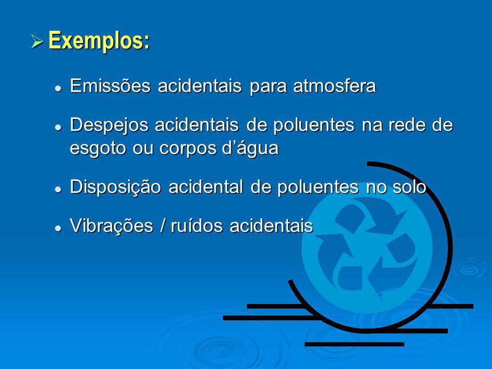 EEEExemplos: Emissões acidentais para atmosfera Despejos acidentais de poluentes na rede de esgoto ou corpos d'água Disposição acidental de poluen