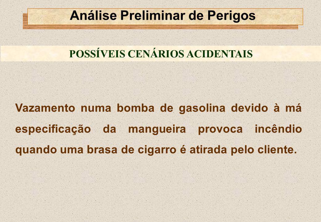 Vazamento numa bomba de gasolina devido à má especificação da mangueira provoca incêndio quando uma brasa de cigarro é atirada pelo cliente. POSSÍVEIS