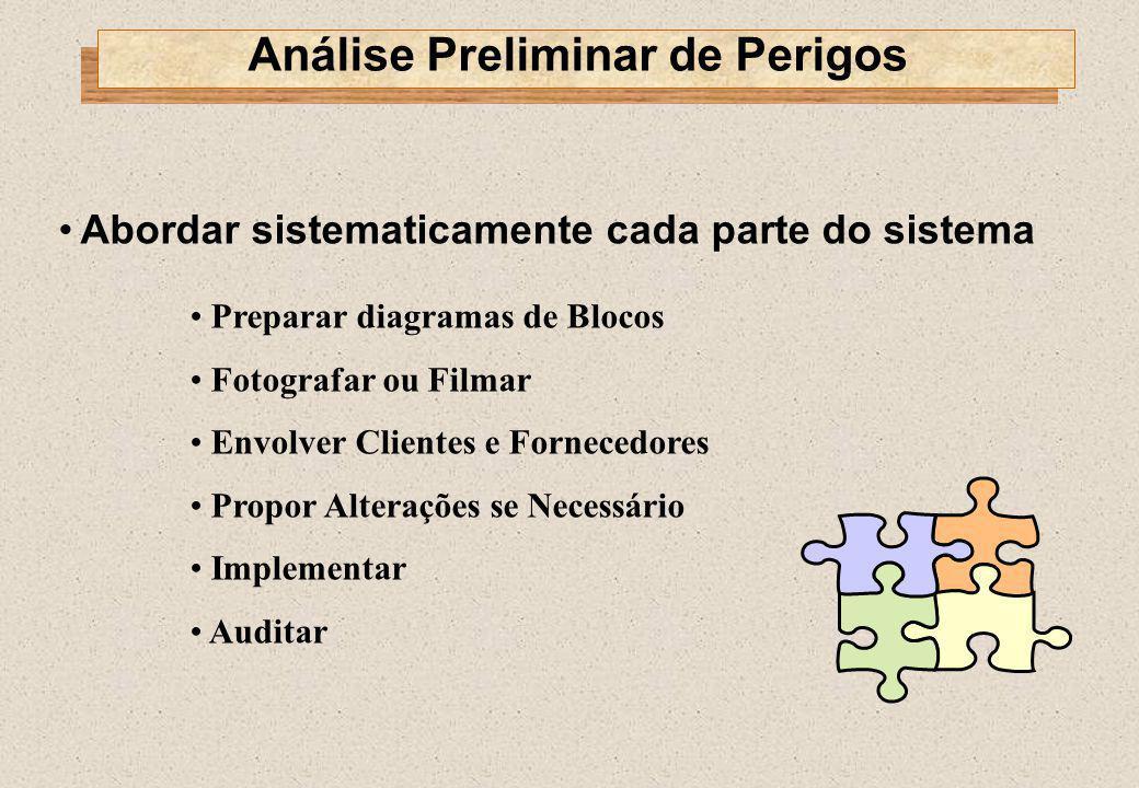 Abordar sistematicamente cada parte do sistema Preparar diagramas de Blocos Fotografar ou Filmar Envolver Clientes e Fornecedores Propor Alterações se