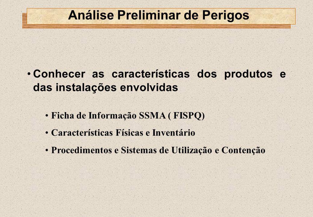 Conhecer as características dos produtos e das instalações envolvidas Ficha de Informação SSMA ( FISPQ) Características Físicas e Inventário Procedime
