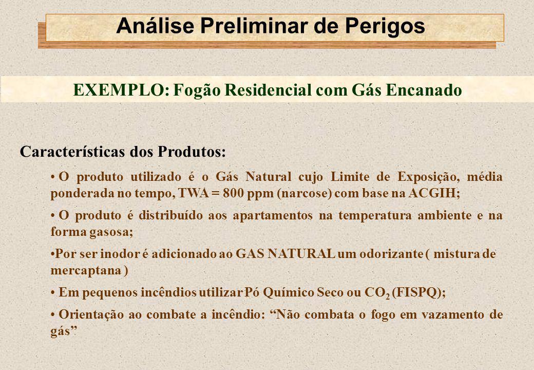 Características dos Produtos: O produto utilizado é o Gás Natural cujo Limite de Exposição, média ponderada no tempo, TWA = 800 ppm (narcose) com base