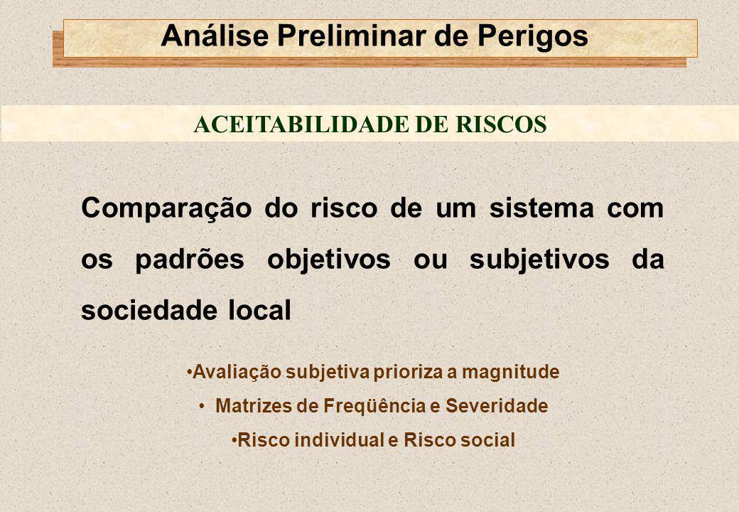 Comparação do risco de um sistema com os padrões objetivos ou subjetivos da sociedade local Avaliação subjetiva prioriza a magnitude Matrizes de Freqü
