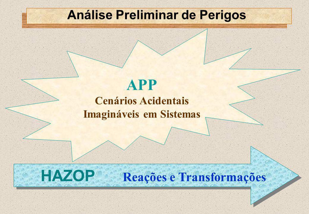 APP Cenários Acidentais Imagináveis em Sistemas HAZOP Reações e Transformações Análise Preliminar de Perigos