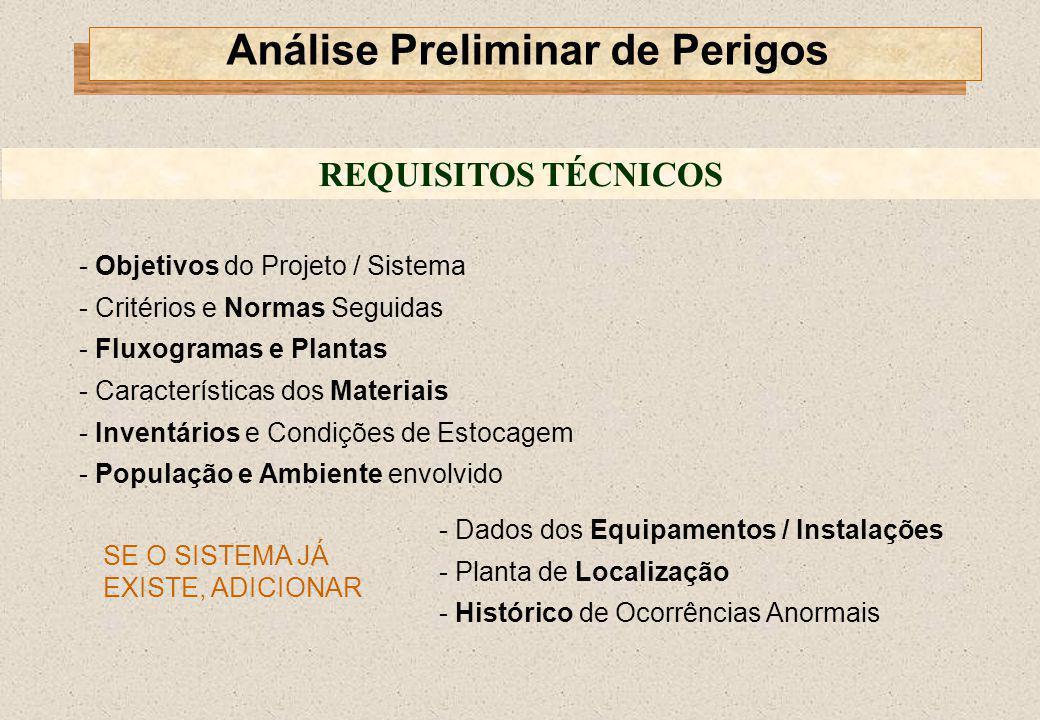 - Objetivos do Projeto / Sistema - Critérios e Normas Seguidas - Fluxogramas e Plantas - Características dos Materiais - Inventários e Condições de Es