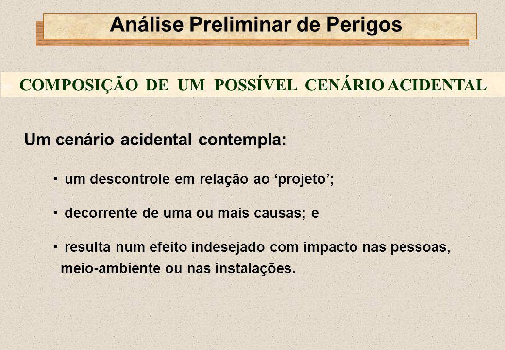 Assegurar-se, de modo estruturado, que os SISTEMAS avaliados apresentam RISCOS ACEITÁVEIS quanto aos possíveis CENÁRIOS DE ACIDENTES.