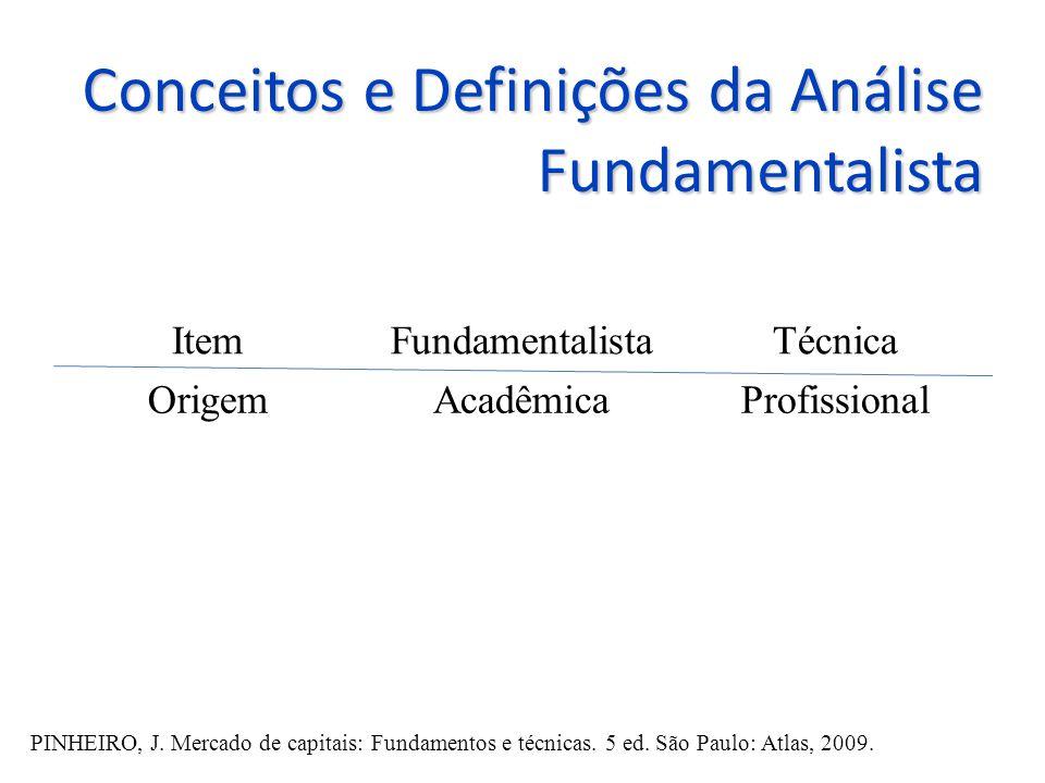 Conceitos e Definições da Análise Fundamentalista PINHEIRO, J.