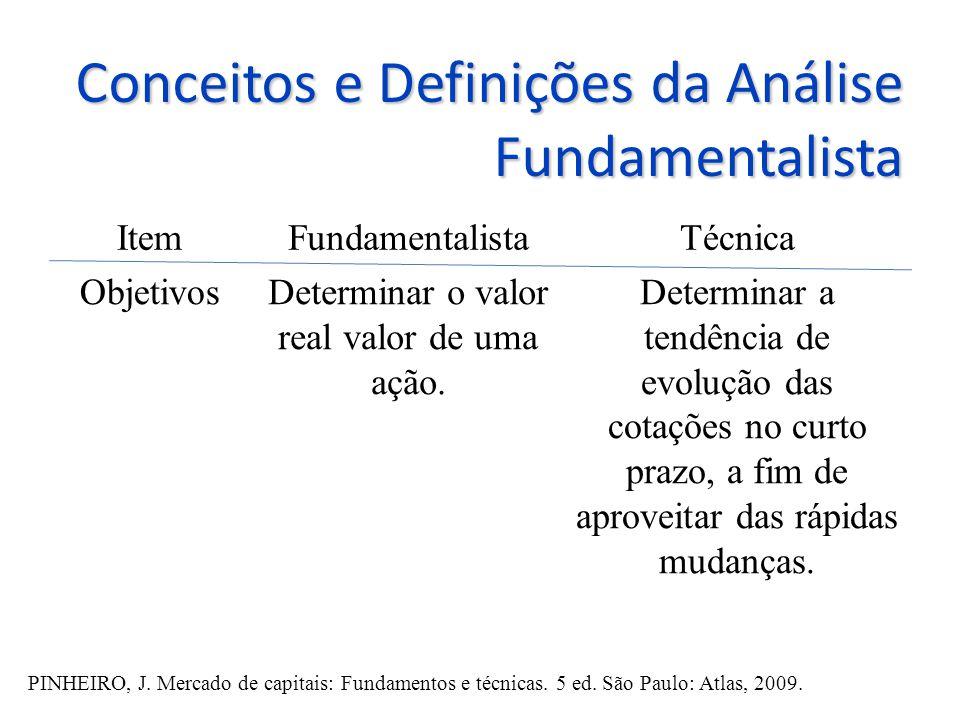 Conceitos e Definições da Análise Fundamentalista PINHEIRO, J. Mercado de capitais: Fundamentos e técnicas. 5 ed. São Paulo: Atlas, 2009. ItemFundamen