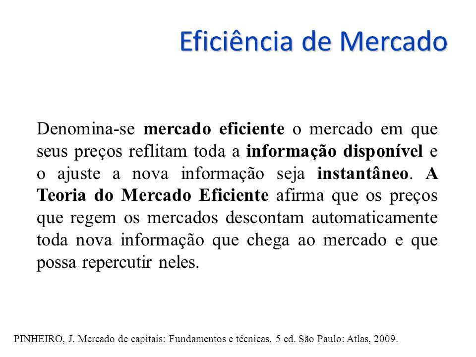 Eficiência de Mercado Denomina-se mercado eficiente o mercado em que seus preços reflitam toda a informação disponível e o ajuste a nova informação seja instantâneo.