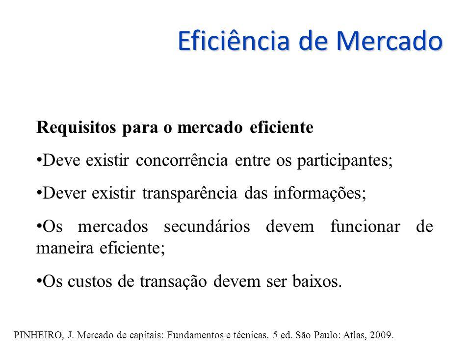 Eficiência de Mercado Requisitos para o mercado eficiente Deve existir concorrência entre os participantes; Dever existir transparência das informações; Os mercados secundários devem funcionar de maneira eficiente; Os custos de transação devem ser baixos.