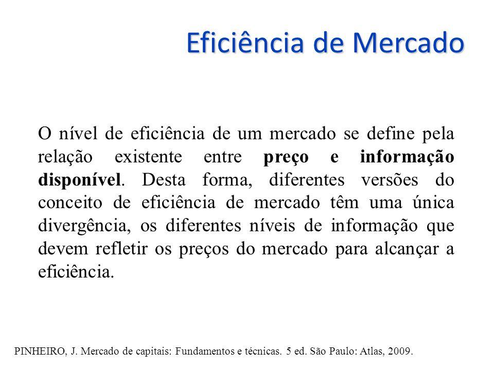 Eficiência de Mercado O nível de eficiência de um mercado se define pela relação existente entre preço e informação disponível. Desta forma, diferente