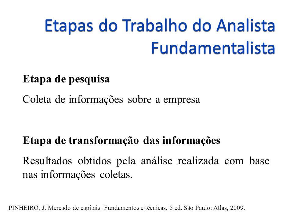 Etapas do Trabalho do Analista Fundamentalista Etapa de pesquisa Coleta de informações sobre a empresa Etapa de transformação das informações Resultad