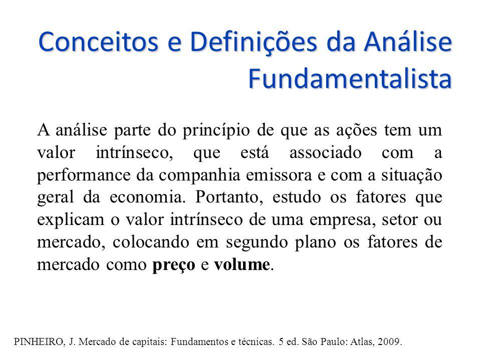 Conceitos e Definições da Análise Fundamentalista A análise parte do princípio de que as ações tem um valor intrínseco, que está associado com a perfo