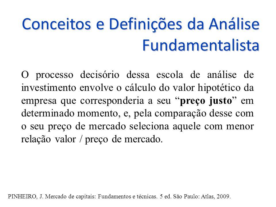 Conceitos e Definições da Análise Fundamentalista O processo decisório dessa escola de análise de investimento envolve o cálculo do valor hipotético d