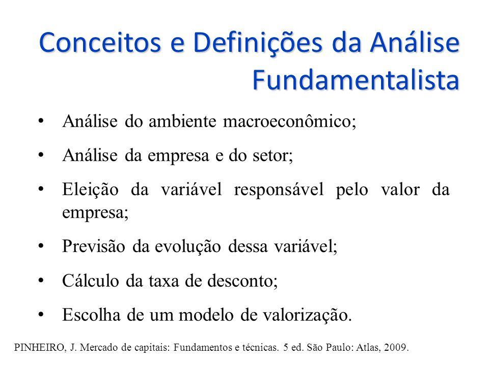 Conceitos e Definições da Análise Fundamentalista Análise do ambiente macroeconômico; Análise da empresa e do setor; Eleição da variável responsável pelo valor da empresa; Previsão da evolução dessa variável; Cálculo da taxa de desconto; Escolha de um modelo de valorização.