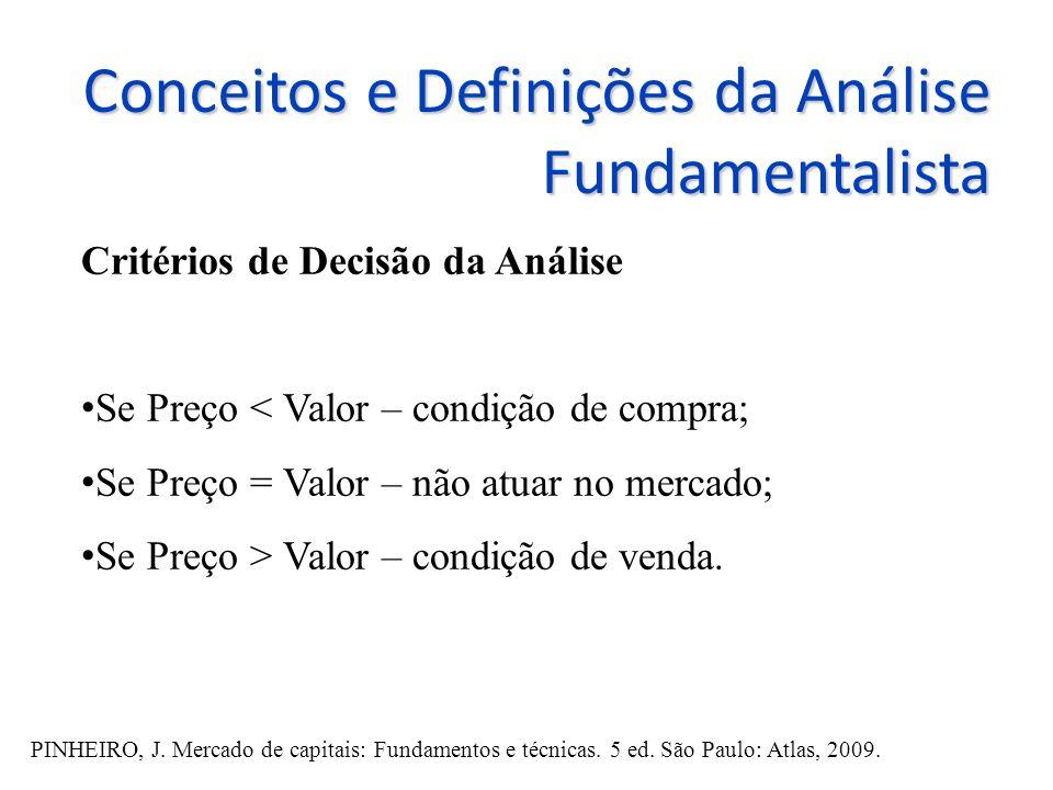 Conceitos e Definições da Análise Fundamentalista Critérios de Decisão da Análise Se Preço < Valor – condição de compra; Se Preço = Valor – não atuar