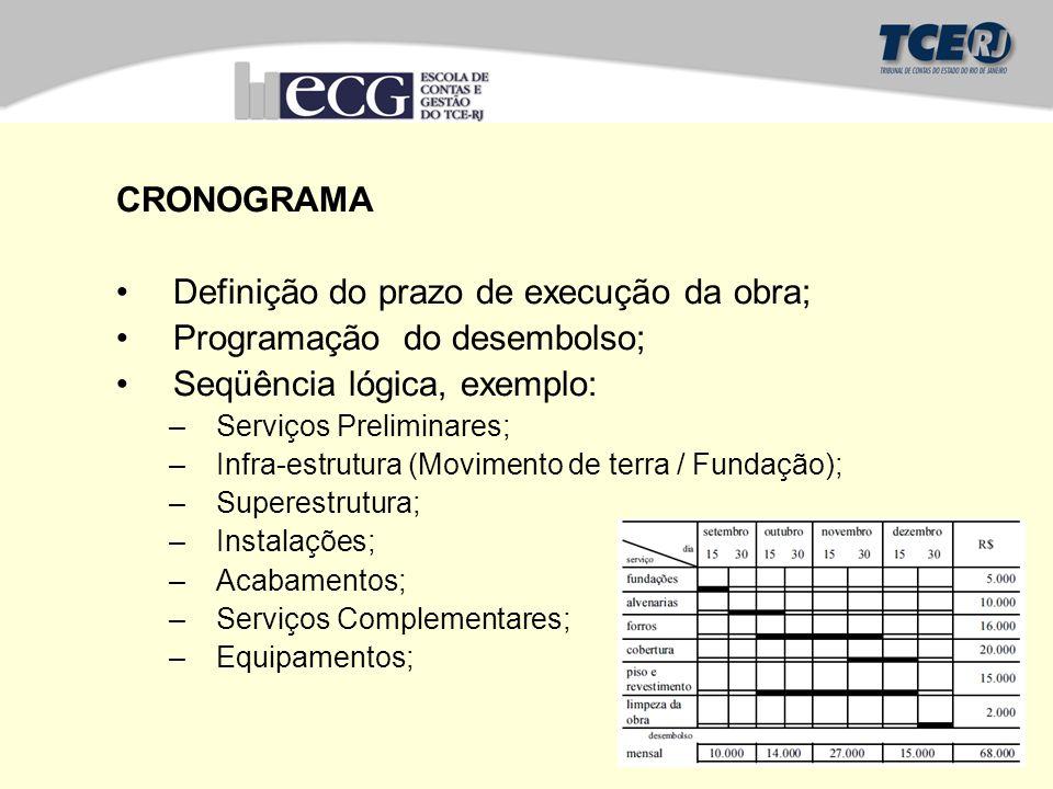 CRONOGRAMA Definição do prazo de execução da obra; Programação do desembolso; Seqüência lógica, exemplo: –Serviços Preliminares; –Infra-estrutura (Mov