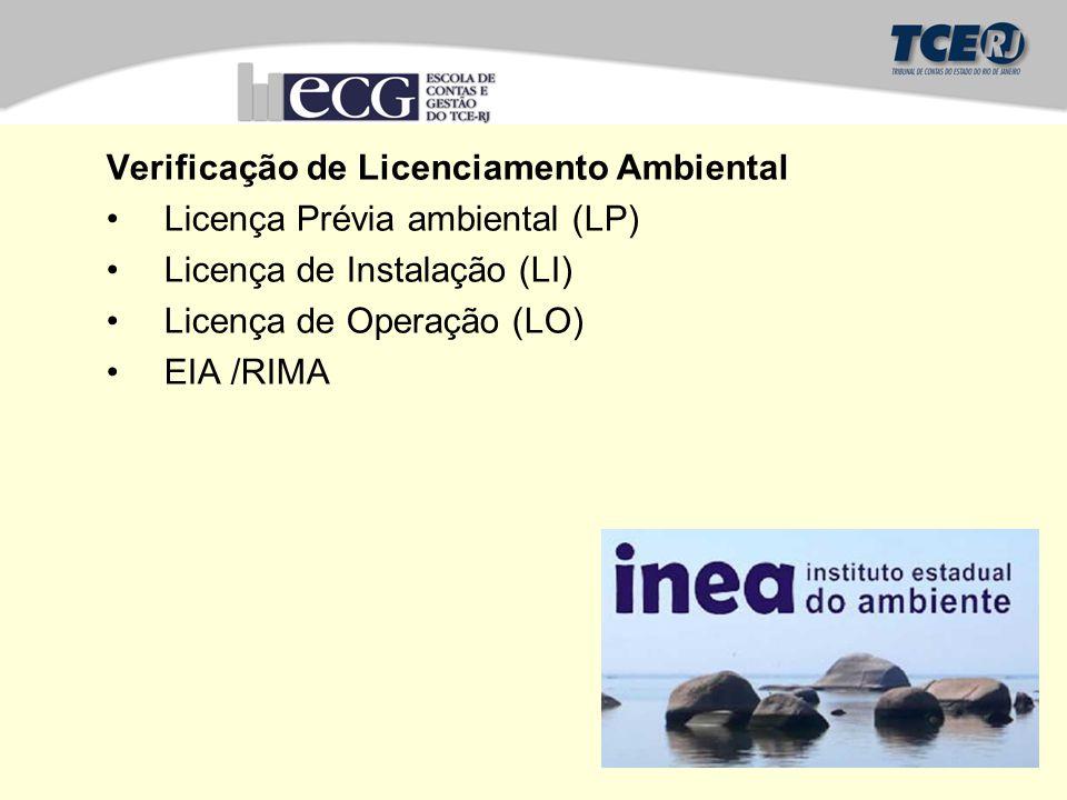 Verificação de Licenciamento Ambiental Licença Prévia ambiental (LP) Licença de Instalação (LI) Licença de Operação (LO) EIA /RIMA
