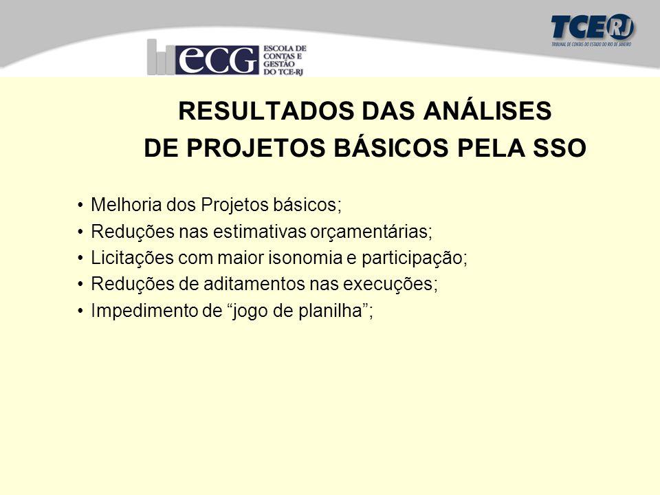 RESULTADOS DAS ANÁLISES DE PROJETOS BÁSICOS PELA SSO Melhoria dos Projetos básicos; Reduções nas estimativas orçamentárias; Licitações com maior isono