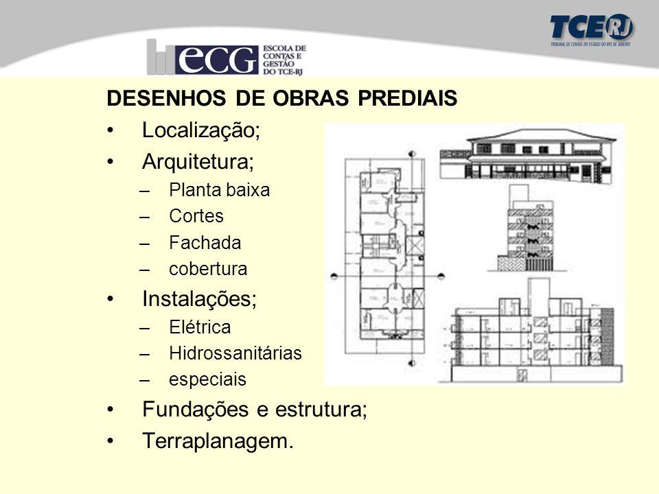 DESENHOS DE OBRAS PREDIAIS Localização; Arquitetura; –Planta baixa –Cortes –Fachada –cobertura Instalações; –Elétrica –Hidrossanitárias –especiais Fundações e estrutura; Terraplanagem.