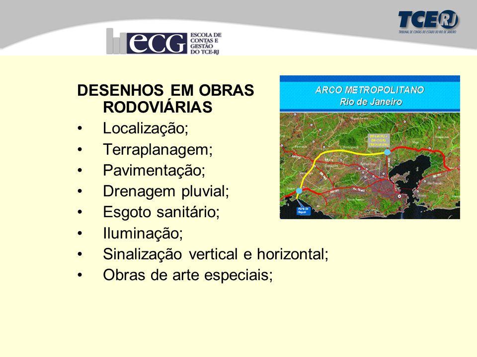 DESENHOS EM OBRAS RODOVIÁRIAS Localização; Terraplanagem; Pavimentação; Drenagem pluvial; Esgoto sanitário; Iluminação; Sinalização vertical e horizon