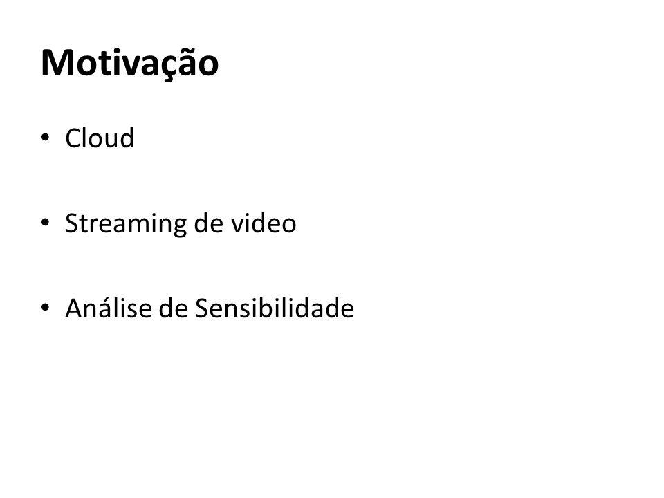 Motivação Cloud Streaming de video Análise de Sensibilidade