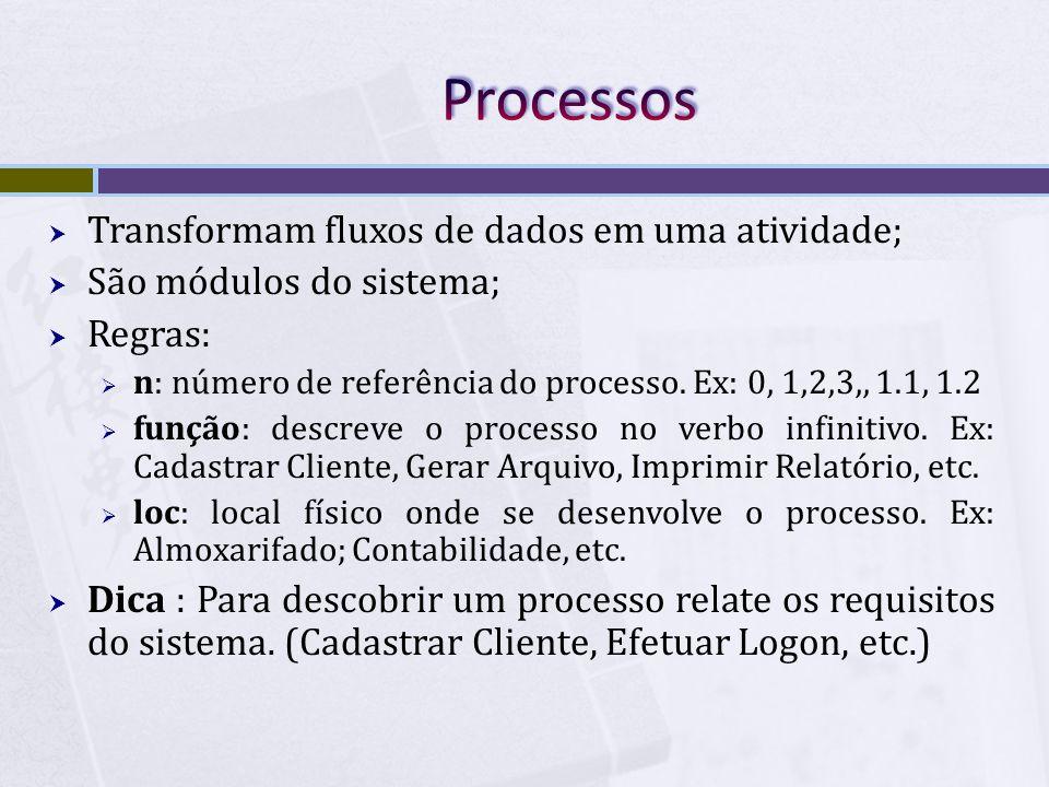  Transformam fluxos de dados em uma atividade;  São módulos do sistema;  Regras:  n: número de referência do processo. Ex: 0, 1,2,3,, 1.1, 1.2  f